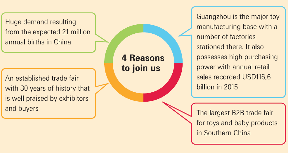 4 reasons to join us